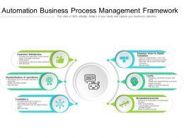 Automation Business Process Management Framework