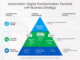 Automation Digital Transformation Pyramid With Business Strategy