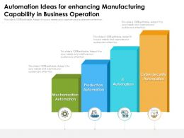 Automation Ideas For Enhancing Manufacturing Capability In Business Operation