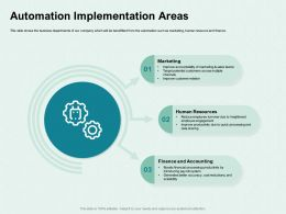 Automation Implementation Areas Accounting Ppt Powerpoint Presentation Model Example
