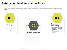 Automation Implementation Areas Potential Customers Powerpoint Presentation Example