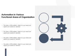 Automation In Various Functional Areas Of Organization