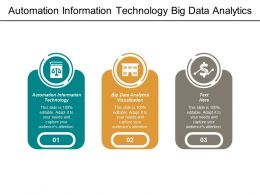 Automation Information Technology Big Data Analytics Visualization Business Funding Cpb