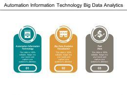 Automation Information Technology Big Data Analytics Visualization Business Funding Cpb