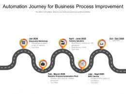 Automation Journey For Business Process Improvement