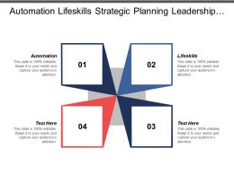 Automation Lifeskills Strategic Planning Leadership Employees Training Strategy