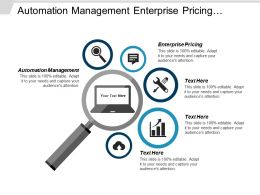 Automation Management Enterprise Pricing Acquisition Strategy Business Planning Cpb