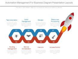 Automation Management For Business Diagram Presentation Layouts
