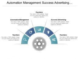 Automation Management Success Advertising Branding Strategies Globalization Trade Cpb