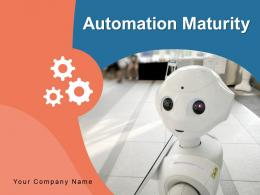 Automation Maturity Infographic Organization Business Measurement Process Performance
