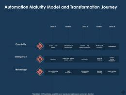 Automation Maturity Model And Transformation Journey Hoc Task Ppt Powerpoint Presentation Ideas Tips