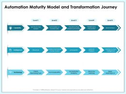 Automation Maturity Model And Transformation Journey Predicts Ppt Powerpoint Presentation Model