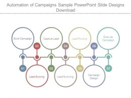 Automation Of Campaigns Sample Powerpoint Slide Designs Download