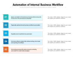 Automation Of Internal Business Workflow