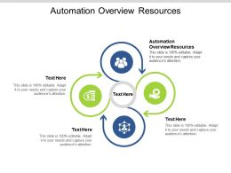 Automation Overview Resources Ppt Powerpoint Presentation Rules Cpb