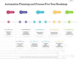 Automation Planning And Process Five Year Roadmap