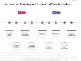 Automation Planning And Process Half Yearly Roadmap