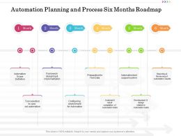 Automation Planning And Process Six Months Roadmap
