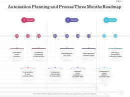 Automation Planning And Process Three Months Roadmap