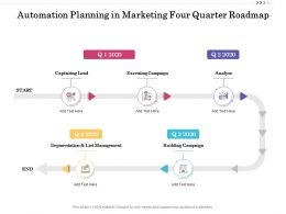 Automation Planning In Marketing Four Quarter Roadmap