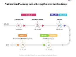 Automation Planning In Marketing Six Months Roadmap