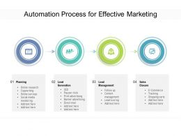 Automation Process For Effective Marketing