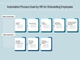 Automation Process Used By HR For Onboarding Employees