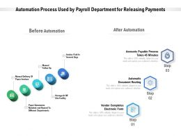 Automation Process Used By Payroll Department For Releasing Payments