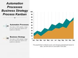 Automation Processes Business Strategy Process Kanban Kanban System Production Cpb