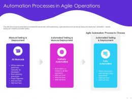 Automation Processes In Agile Operations Choose Ppt Powerpoint Presentation Background Image