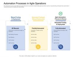 Automation Processes In Agile Operations Developers Ppt Powerpoint Presentation Professional Outfit