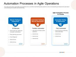 Automation Processes In Agile Operations Manuals Ppt Themes