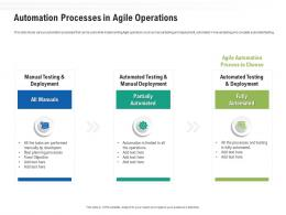 Automation Processes In Agile Operations Ppt Powerpoint Presentation File Slide Portrait