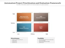 Automation Project Prioritization And Evaluation Framework