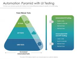 Automation Pyramid With UI Testing