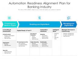 Automation Readiness Alignment Plan For Banking Industry