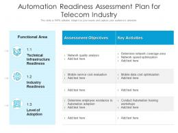 Automation Readiness Assessment Plan For Telecom Industry