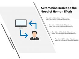 Automation Reduced The Need Of Human Efforts