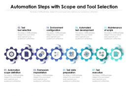 Automation Steps With Scope And Tool Selection