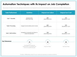Automation Techniques With Its Impact On Job Completion Heat Ppt Powerpoint Presentation Styles Display