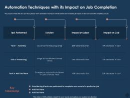 Automation Techniques With Its Impact On Job Completion M759 Ppt Powerpoint Presentation Outline Graphic Tips