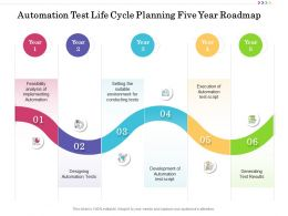 Automation Test Life Cycle Planning Five Year Roadmap