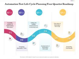 Automation Test Life Cycle Planning Four Quarter Roadmap