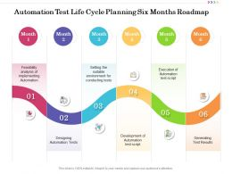 Automation Test Life Cycle Planning Six Months Roadmap
