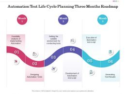 Automation Test Life Cycle Planning Three Months Roadmap