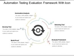 Automation Testing Evaluation Framework With Icon Ppt Sample File