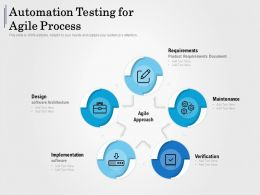 Automation Testing For Agile Process