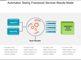 Automation Testing Framework Services Results Model PPT Samples