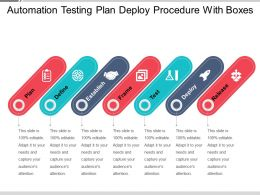 Automation Testing Plan Deploy Procedure With Boxes PPT Slide