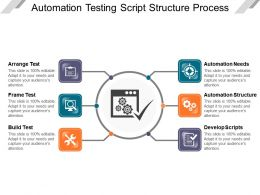 Automation Testing Script Structure Process Ppt Slide Template